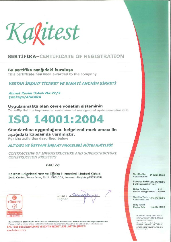 ISO 20152